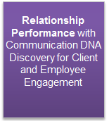 Communication DNA in the cloud, customer engagement, customer behavior in CRM