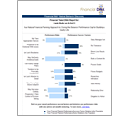 Financial DNA Talent Report, Personal Performance, financial planning, financial personality