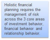 Financial Planning Risk Management